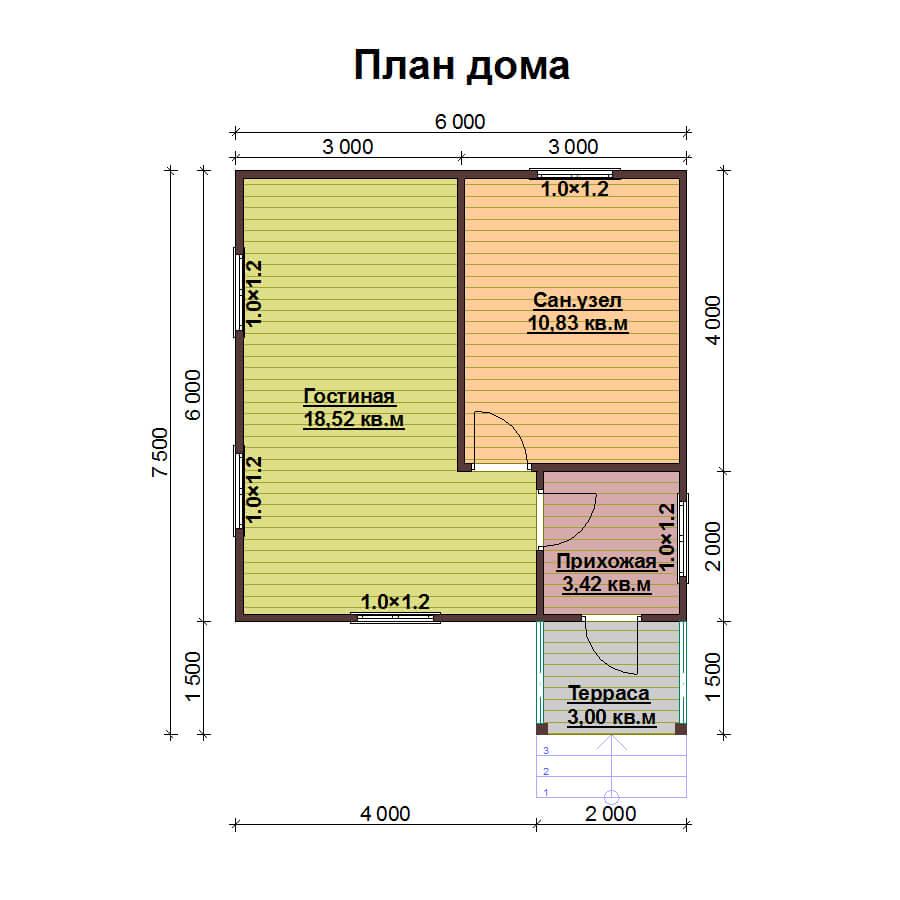Дом 6 на 6 одноэтажный каркасный дом своими руками